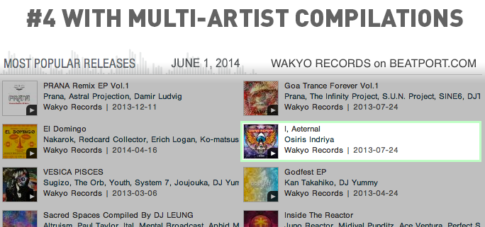 "Osiris Indriya ""I, Aeternal"" - #1 Artist Album from Wakyo Records on Beatport.com"