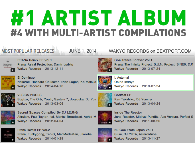 "Osiris Indriya ""I, Aeternal"" - #1 Artist Album from Wakyo Records on Beatport.com"